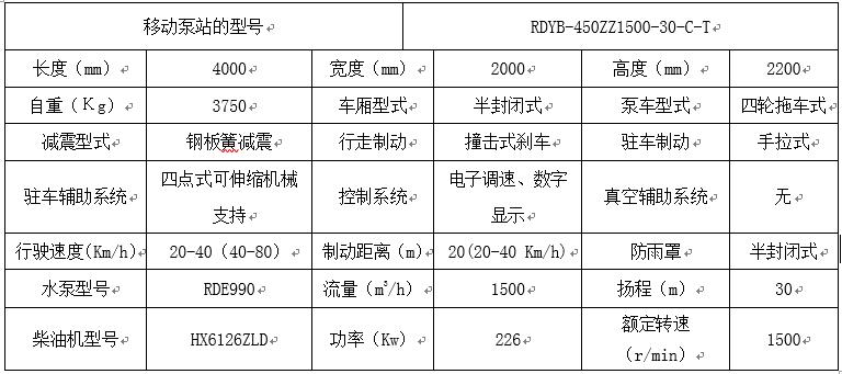 罗德拖车式移动泵车技术参数