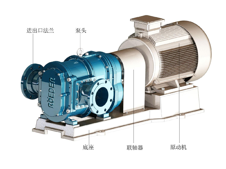 凸轮泵发生震动应该采取的应对措施