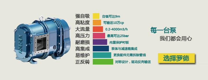 石油石化与市政行业都用哪些型号的凸轮转子泵(一)