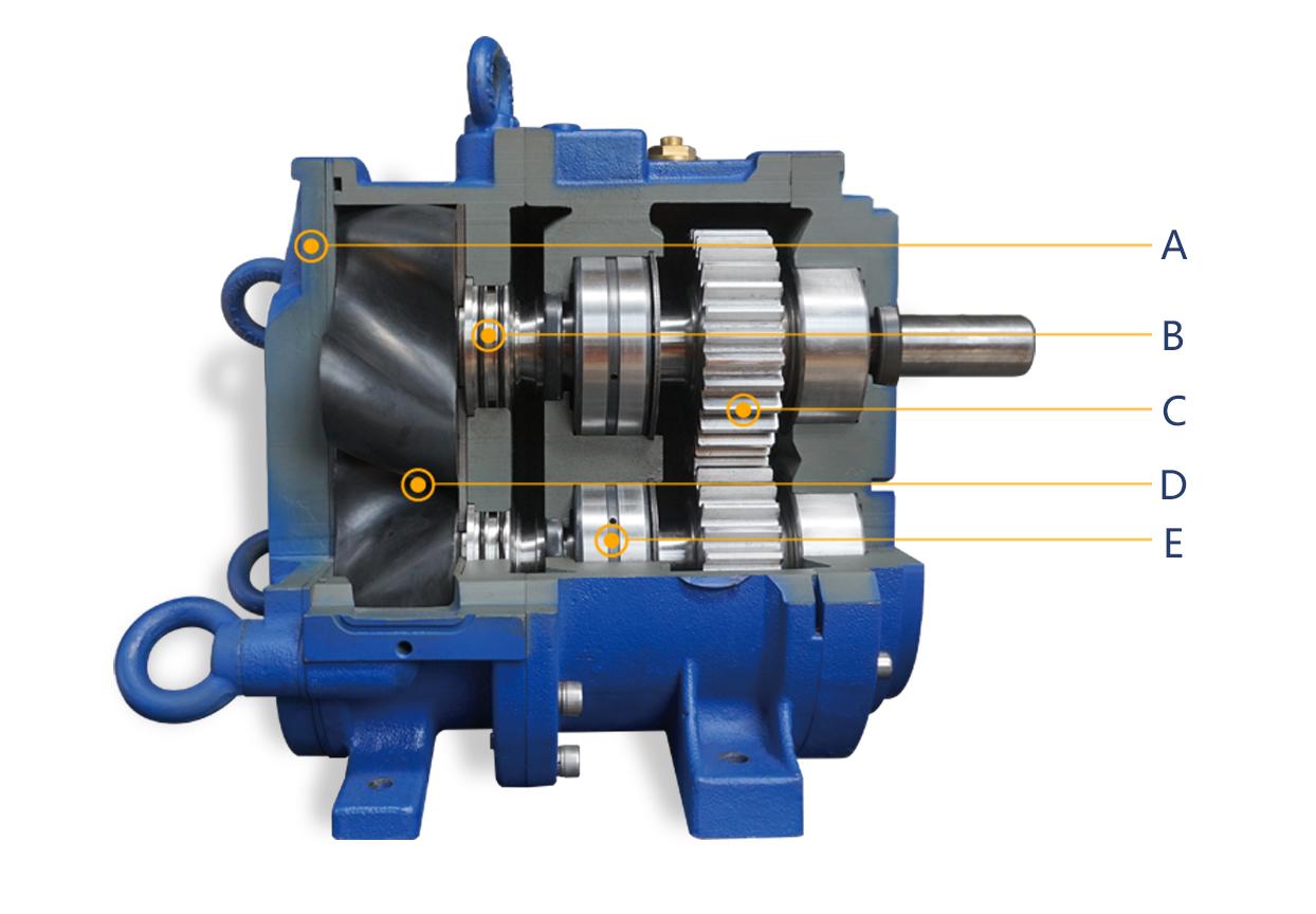 转子泵可以满足石油石化行业的要求吗?